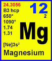 Magnesium. Why do you need it? Elevated Cholesterol, Gallstones, Depression?  read on
